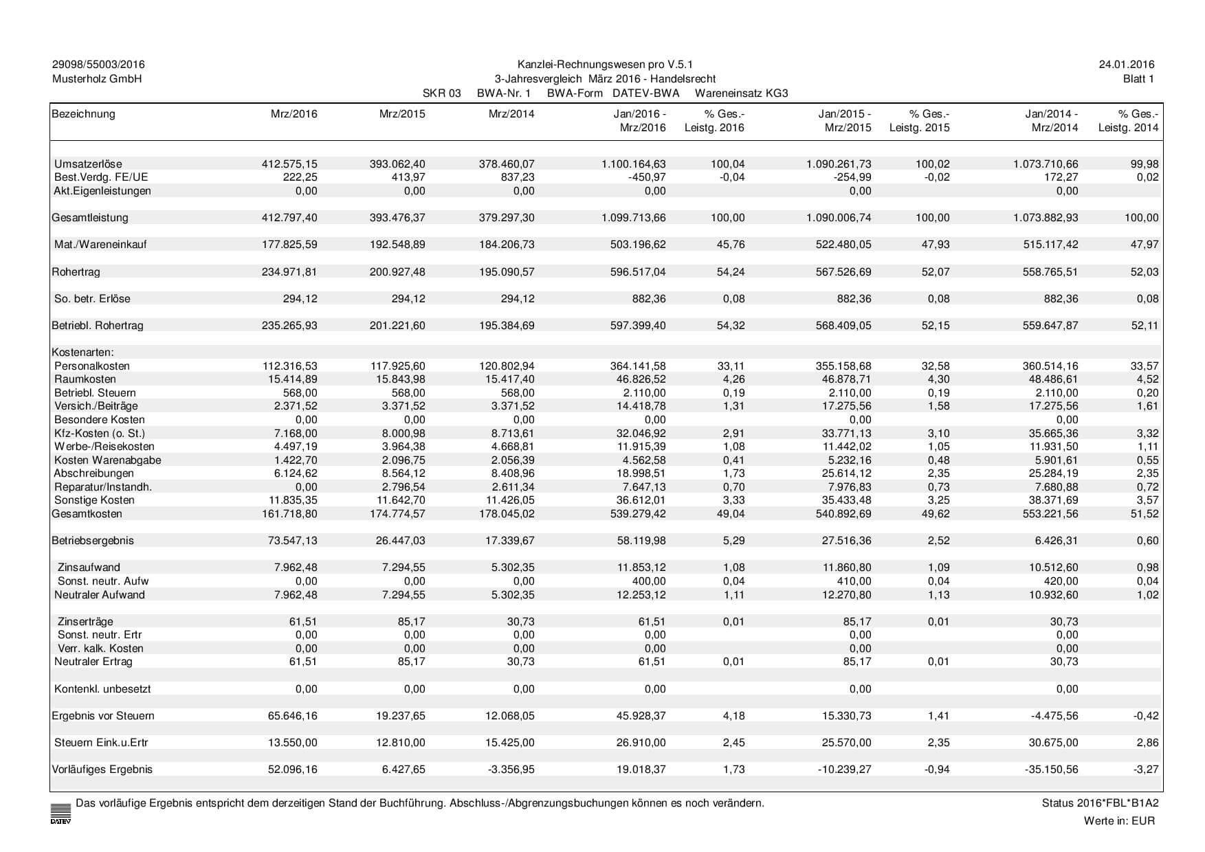 bwa_pdf_neu_jh_steuerberatung_gelnhausen-page-004