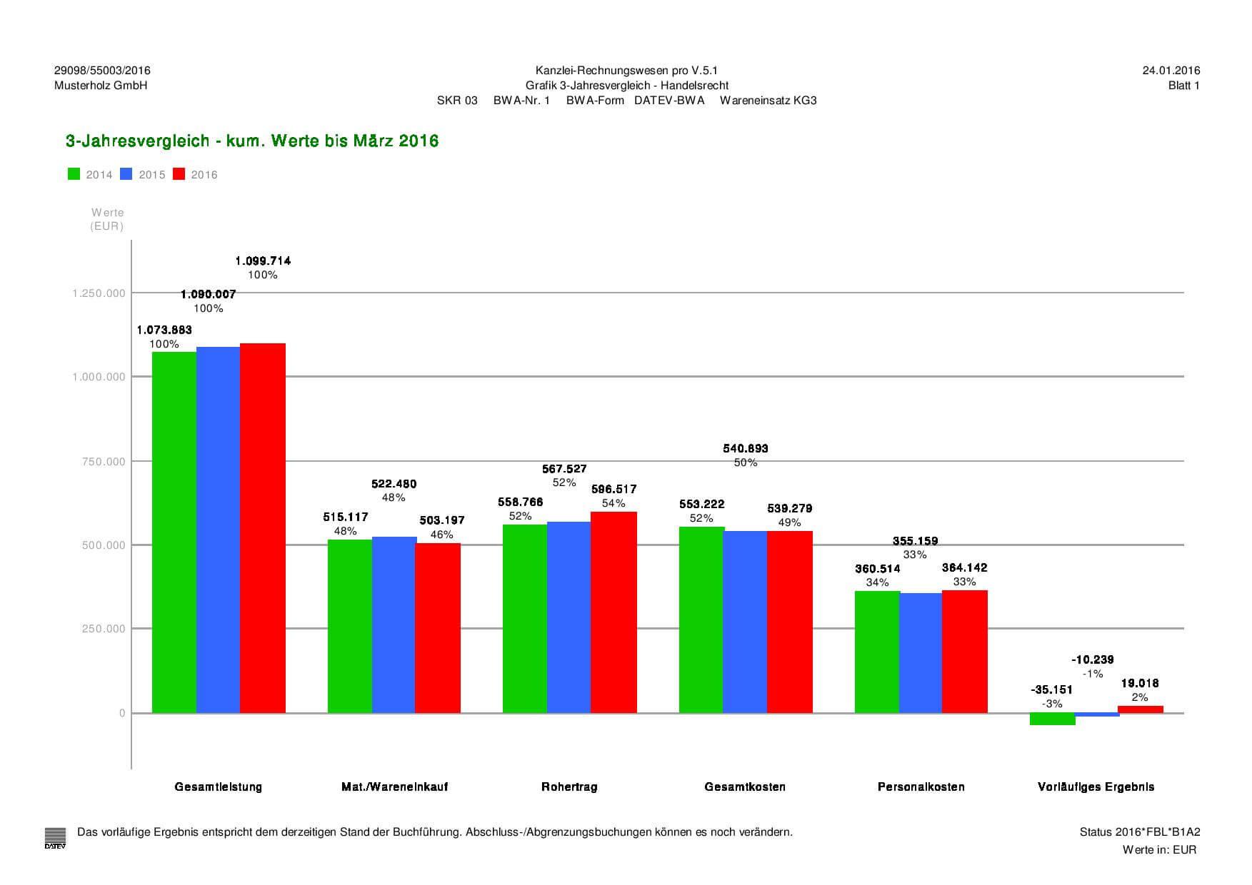 bwa_pdf_neu_jh_steuerberatung_gelnhausen-page-005