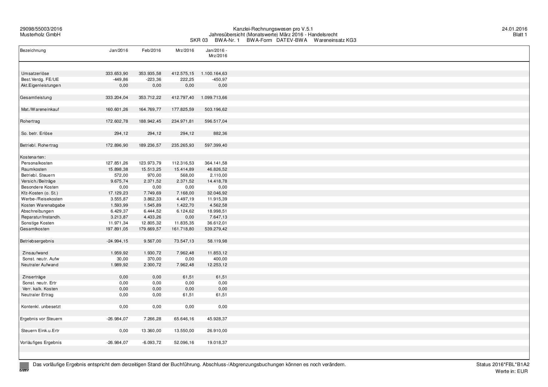 bwa_pdf_neu_jh_steuerberatung_gelnhausen-page-006